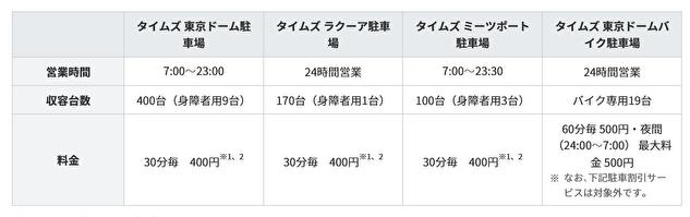 東京ドーム駐車料金表